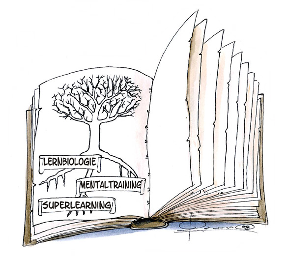 Die Wurzeln der Spaßlerndenk Methode